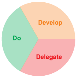 Do Develop Delegate