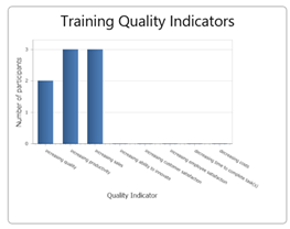 training-quality-indicators